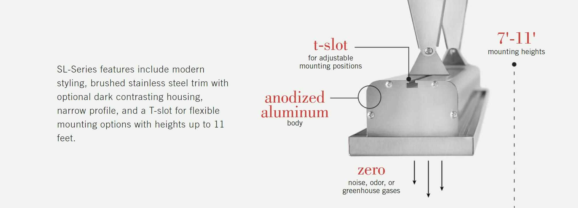 Slimline-series infratech heaters